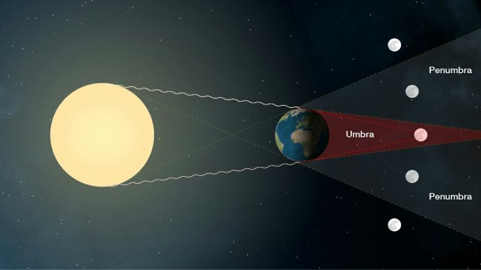 Il cielo del mese - Pagina 2 Lunar_eclipse_sideview16801551